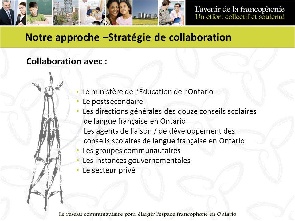 Notre approche –Stratégie de collaboration Collaboration avec : Le ministère de lÉducation de lOntario Le postsecondaire Les directions générales des