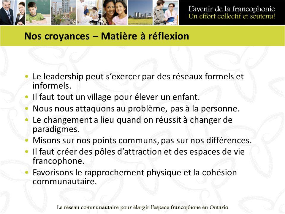 Nos croyances – Matière à réflexion Le leadership peut sexercer par des réseaux formels et informels.