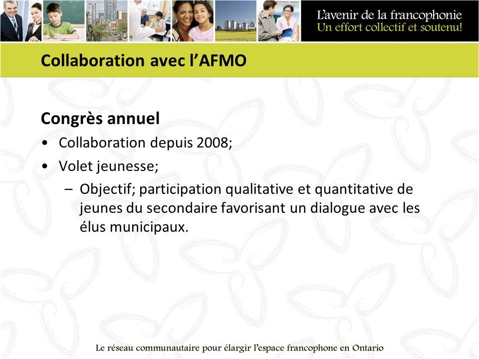 Collaboration avec lAFMO Congrès annuel Collaboration depuis 2008; Volet jeunesse; –Objectif; participation qualitative et quantitative de jeunes du secondaire favorisant un dialogue avec les élus municipaux.