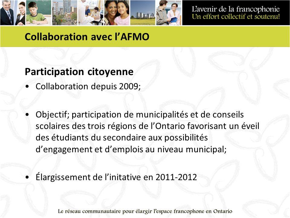Collaboration avec lAFMO Participation citoyenne Collaboration depuis 2009; Objectif; participation de municipalités et de conseils scolaires des trois régions de lOntario favorisant un éveil des étudiants du secondaire aux possibilités dengagement et demplois au niveau municipal; Élargissement de linitative en 2011-2012