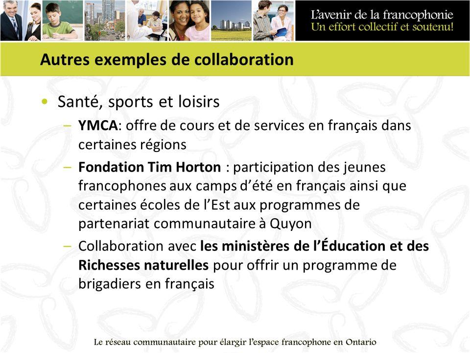 Autres exemples de collaboration Santé, sports et loisirs –YMCA: offre de cours et de services en français dans certaines régions –Fondation Tim Horto