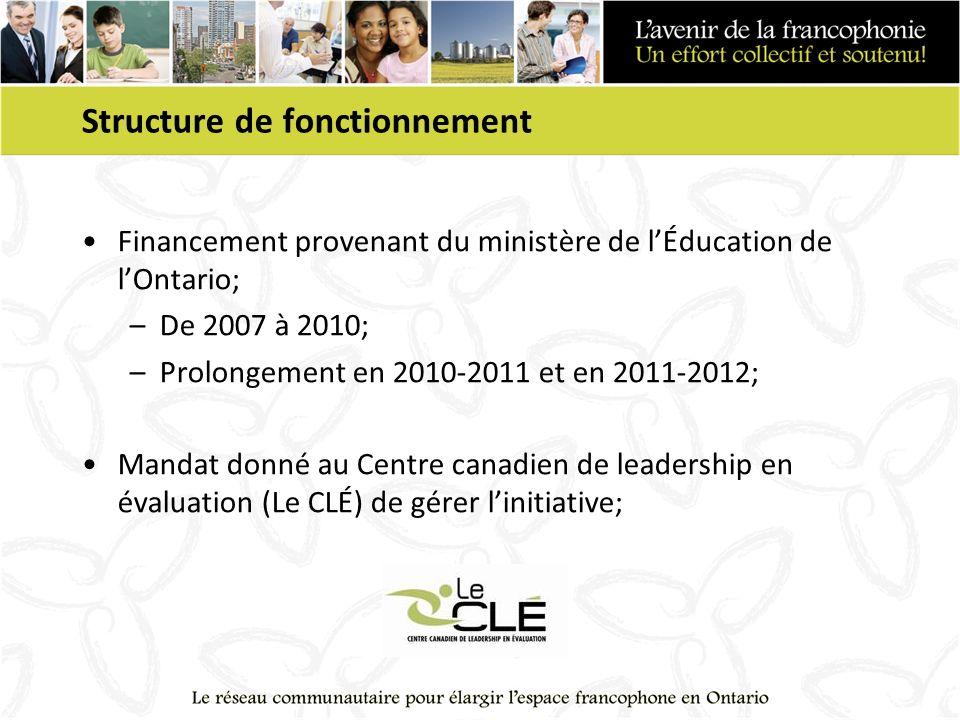 Structure de fonctionnement Financement provenant du ministère de lÉducation de lOntario; –De 2007 à 2010; –Prolongement en 2010-2011 et en 2011-2012; Mandat donné au Centre canadien de leadership en évaluation (Le CLÉ) de gérer linitiative;