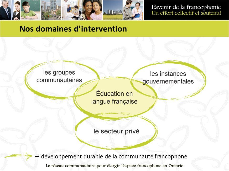 Nos domaines dintervention = développement durable de la communauté francophone