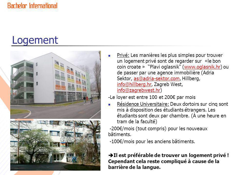 Logement Privé: Les manières les plus simples pour trouver un logement privé sont de regarder sur «le bon coin croate » Plavi oglasnik (www.oglasnik.h