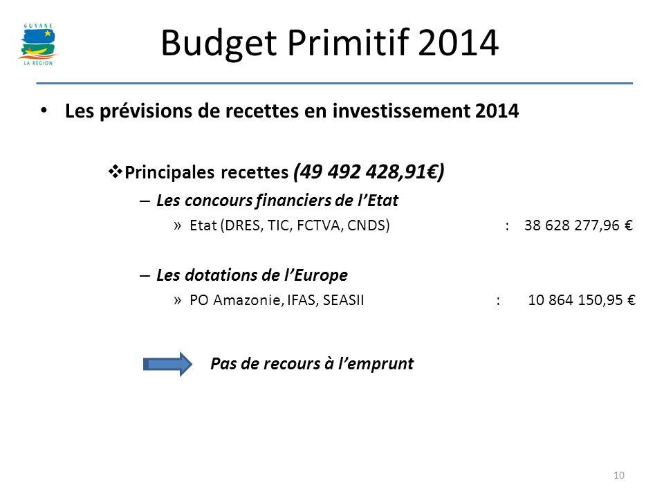 Budget Primitif 2014 10 Les prévisions de recettes en investissement 2014 Principales recettes (49 492 428,91) – Les concours financiers de lEtat » Et