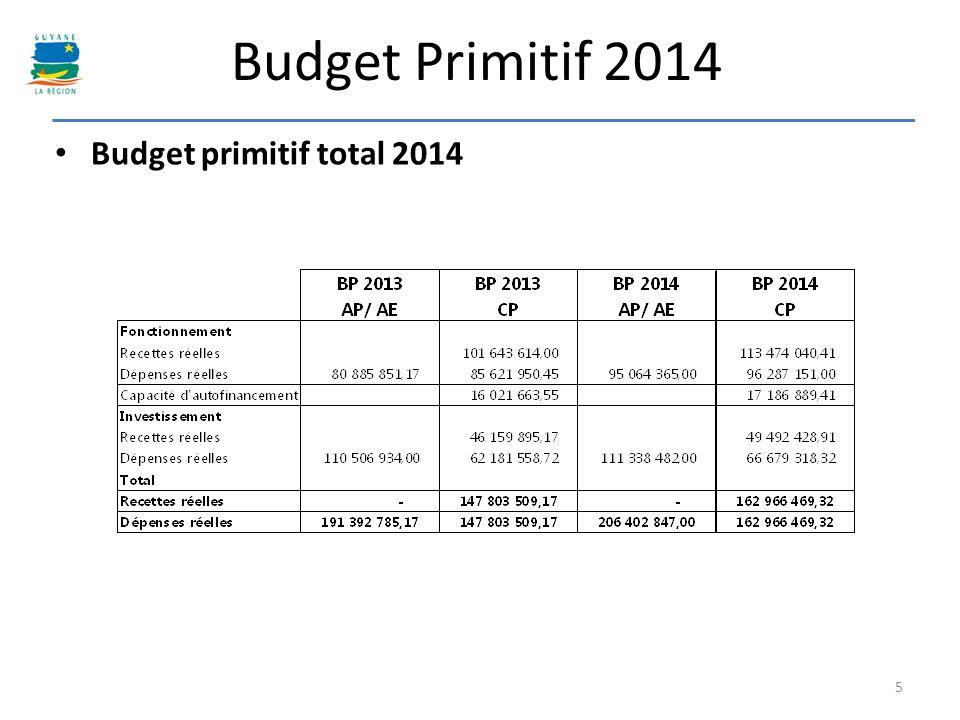 Budget Primitif 2014 Budget primitif total 2014 5