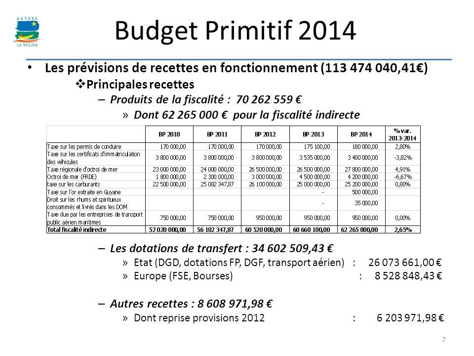 Budget Primitif 2014 Les prévisions de recettes en fonctionnement (113 474 040,41) Principales recettes – Produits de la fiscalité : 70 262 559 » Dont