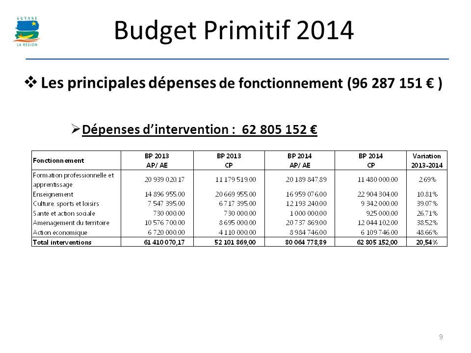 Budget Primitif 2014 9 Les principales dépenses de fonctionnement (96 287 151 ) Dépenses dintervention : 62 805 152