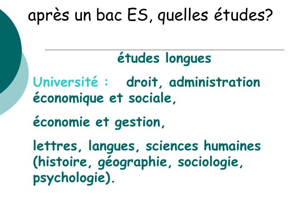 après un bac ES, quelles études? études longues Université : droit, administration économique et sociale, économie et gestion, lettres, langues, scien