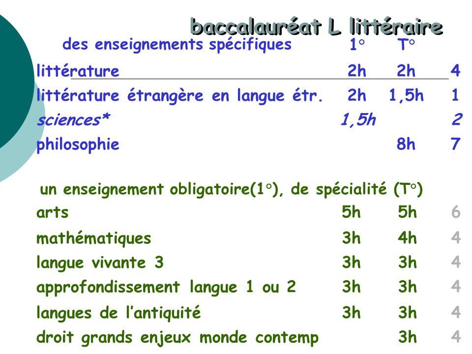 1°T° littérature2h 4 littérature étrangère en langue étr.2h1,5h1 sciences*1,5h2 philosophie8h7 des enseignements spécifiques arts5h 6 mathématiques3h4