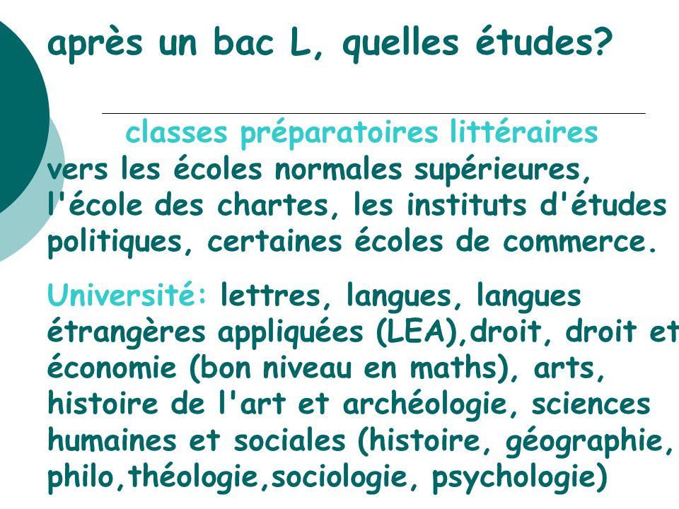classes préparatoires littéraires vers les écoles normales supérieures, l'école des chartes, les instituts d'études politiques, certaines écoles de co