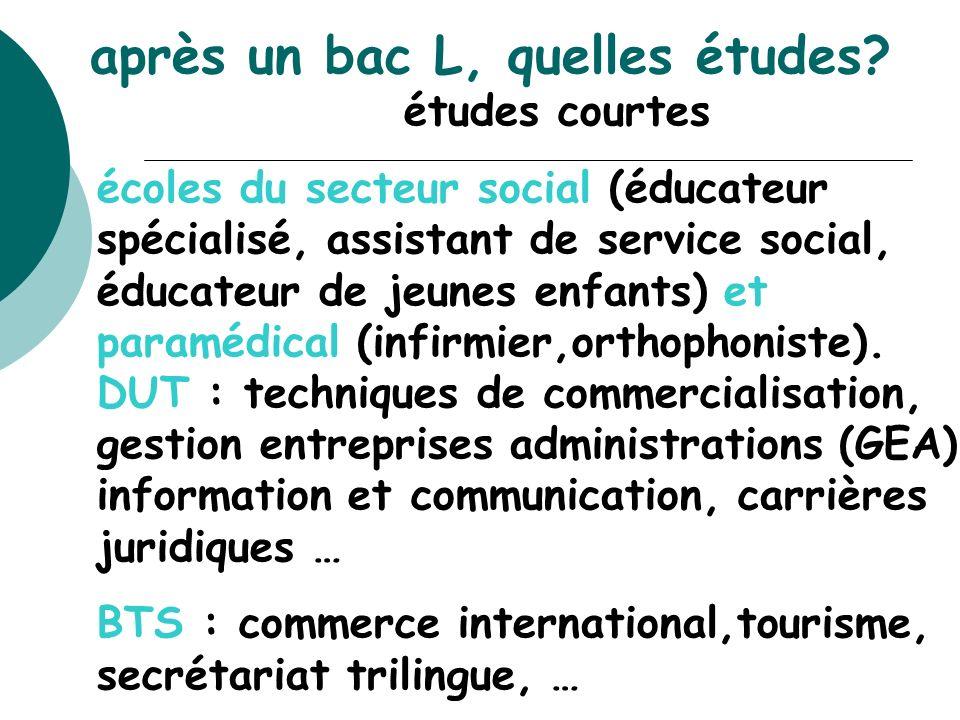après un bac L, quelles études? études courtes écoles du secteur social (éducateur spécialisé, assistant de service social, éducateur de jeunes enfant