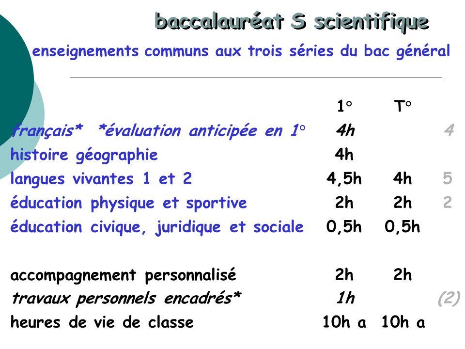 baccalauréat S scientifique enseignements communs aux trois séries du bac général 1°T° français* *évaluation anticipée en 1°4h4 histoire géographie4h