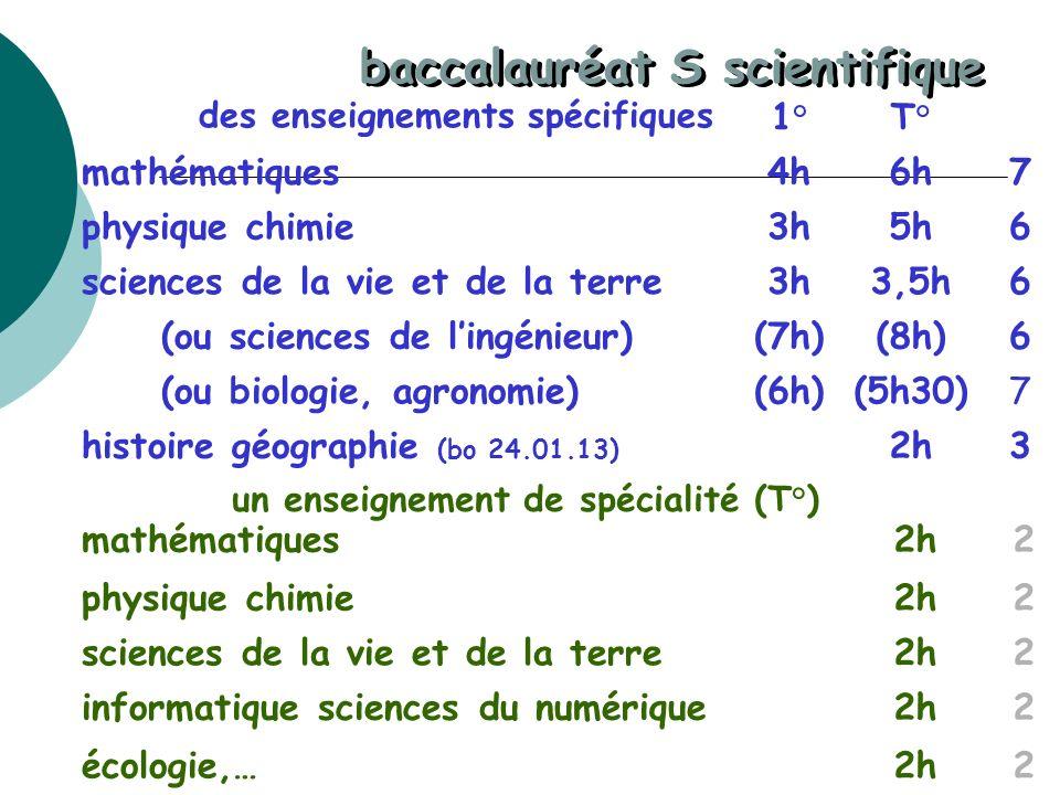 1°T° mathématiques4h6h7 physique chimie3h5h6 sciences de la vie et de la terre3h3,5h6 (ou sciences de lingénieur)(7h)(8h)6 (ou biologie, agronomie)(6h