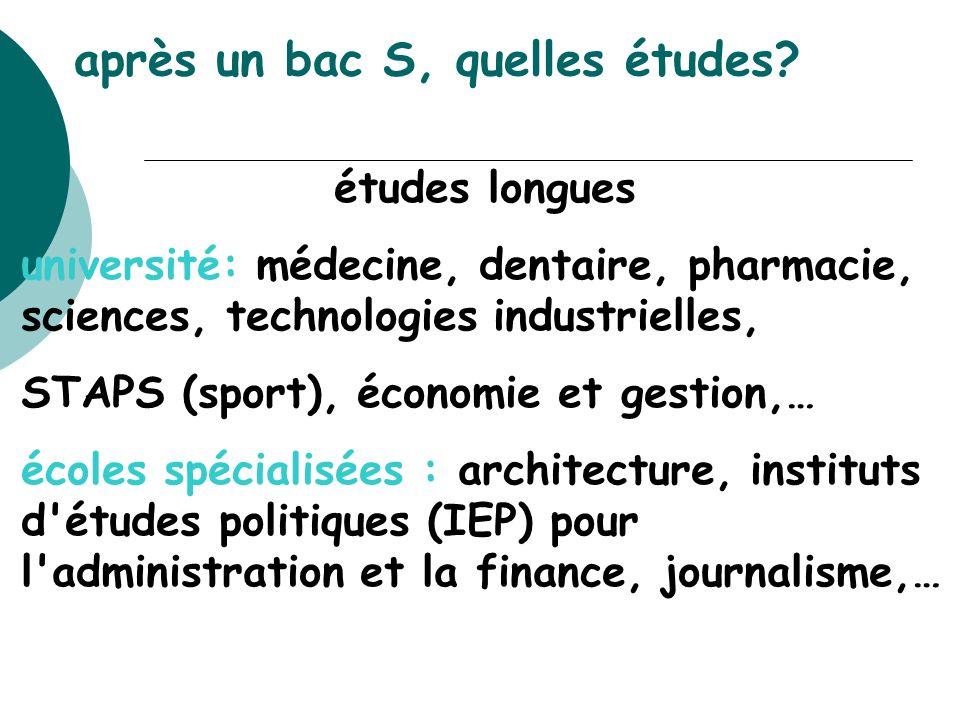 après un bac S, quelles études? études longues université: médecine, dentaire, pharmacie, sciences, technologies industrielles, STAPS (sport), économi