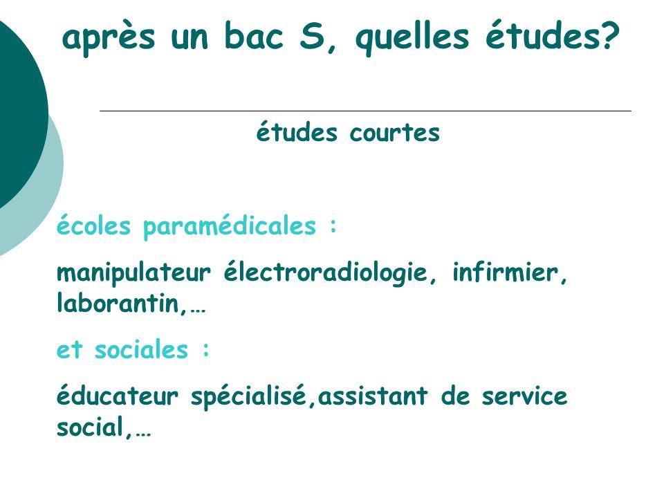 après un bac S, quelles études? études courtes écoles paramédicales : manipulateur électroradiologie, infirmier, laborantin,… et sociales : éducateur