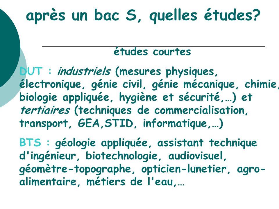 après un bac S, quelles études? études courtes DUT : industriels (mesures physiques, électronique, génie civil, génie mécanique, chimie, biologie appl
