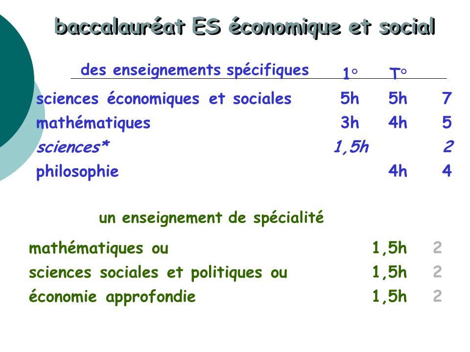 1°T° sciences économiques et sociales5h 7 mathématiques3h4h5 sciences*1,5h2 philosophie4h4 des enseignements spécifiques mathématiques ou1,5h2 science