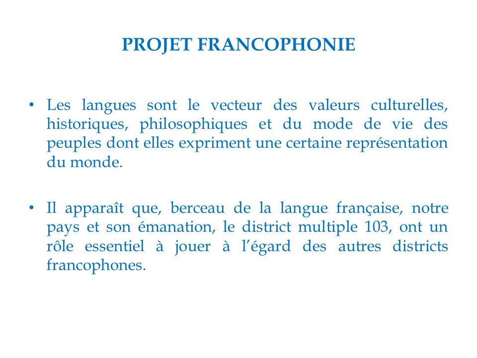 PROJET FRANCOPHONIE Les langues sont le vecteur des valeurs culturelles, historiques, philosophiques et du mode de vie des peuples dont elles exprimen
