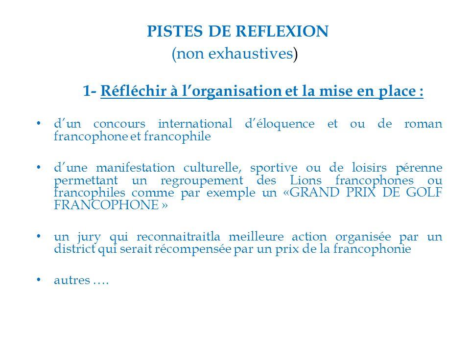 PISTES DE REFLEXION (non exhaustives) 1- Réfléchir à lorganisation et la mise en place : dun concours international déloquence et ou de roman francoph
