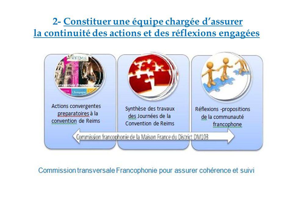 2- Constituer une équipe chargée dassurer la continuité des actions et des réflexions engagées