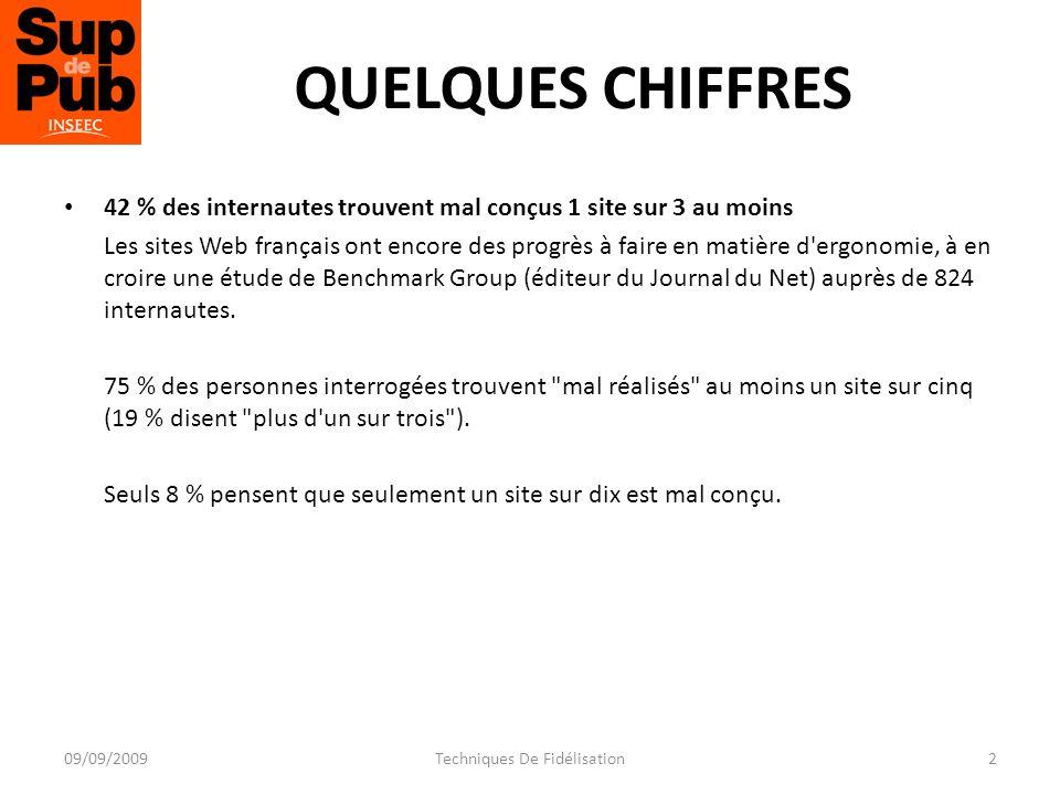 QUELQUES CHIFFRES Les Français passent 2h17 chaque jour sur le Web pour leurs loisirs Les Français consacrent en moyenne 2 h 17 minutes chaque jour à surfer sur le Web pour leurs loisirs, selon une étude de l institut GfK.