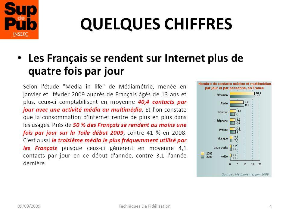 Les Français se rendent sur Internet plus de quatre fois par jour QUELQUES CHIFFRES 4Techniques De Fidélisation09/09/2009 Selon l étude Media in life de Médiamétrie, menée en janvier et février 2009 auprès de Français âgés de 13 ans et plus, ceux-ci comptabilisent en moyenne 40,4 contacts par jour avec une activité média ou multimédia.