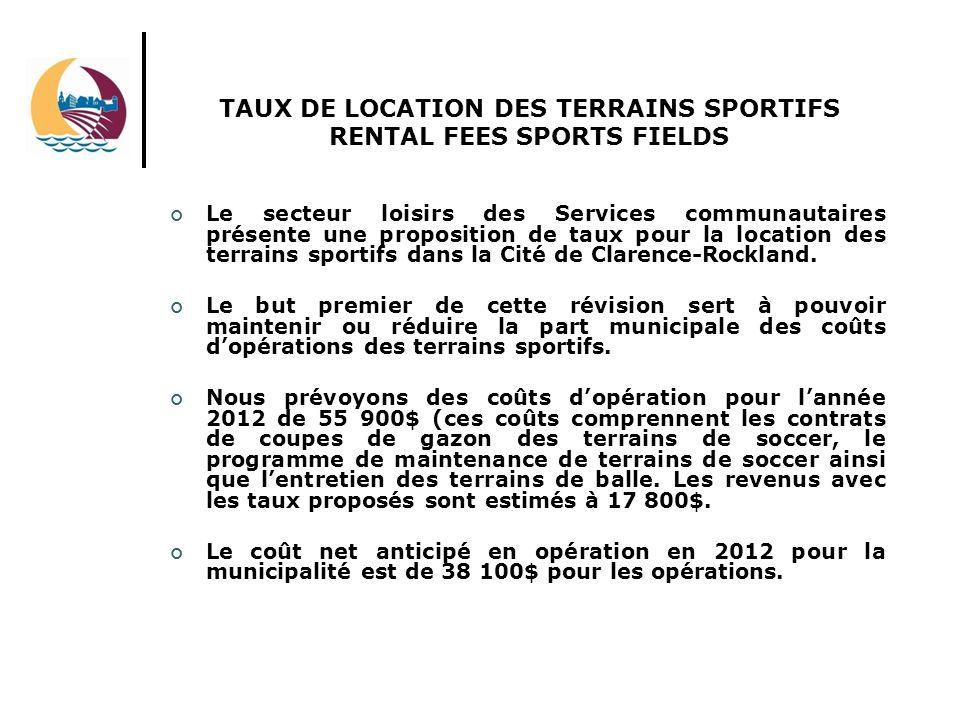 Le secteur loisirs des Services communautaires présente une proposition de taux pour la location des terrains sportifs dans la Cité de Clarence-Rockland.
