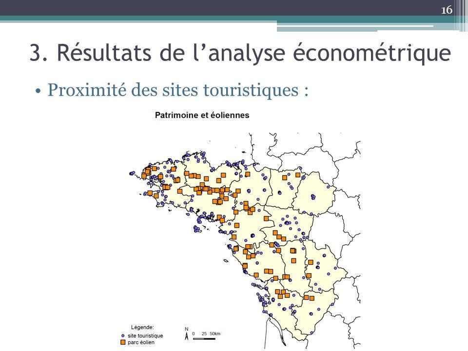 16 3. Résultats de lanalyse économétrique Proximité des sites touristiques :
