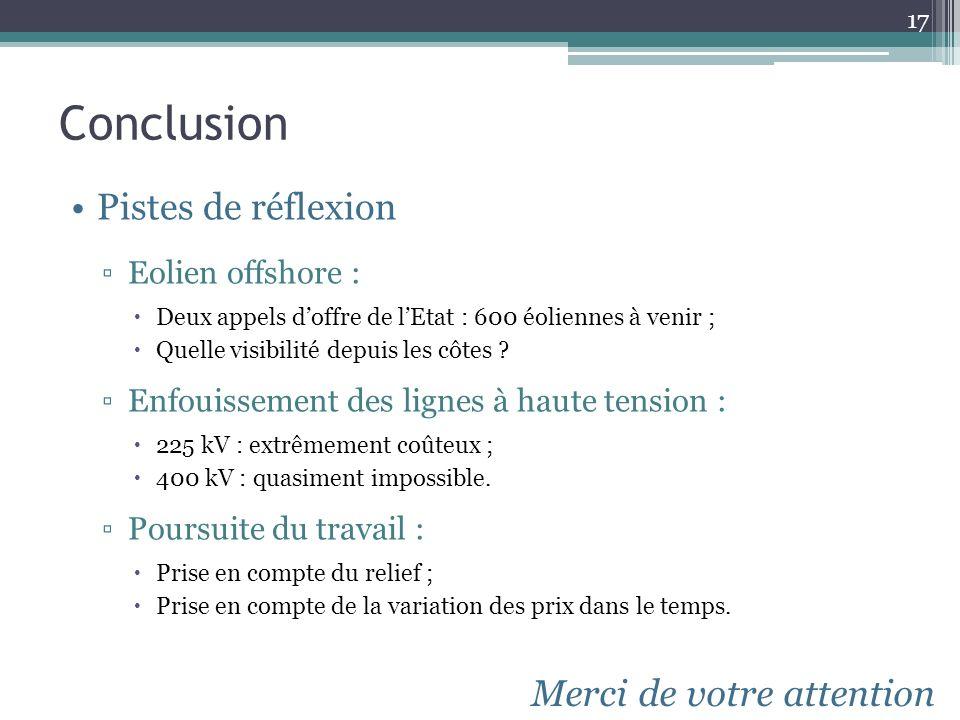 17 Conclusion Pistes de réflexion Eolien offshore : Deux appels doffre de lEtat : 600 éoliennes à venir ; Quelle visibilité depuis les côtes ? Enfouis