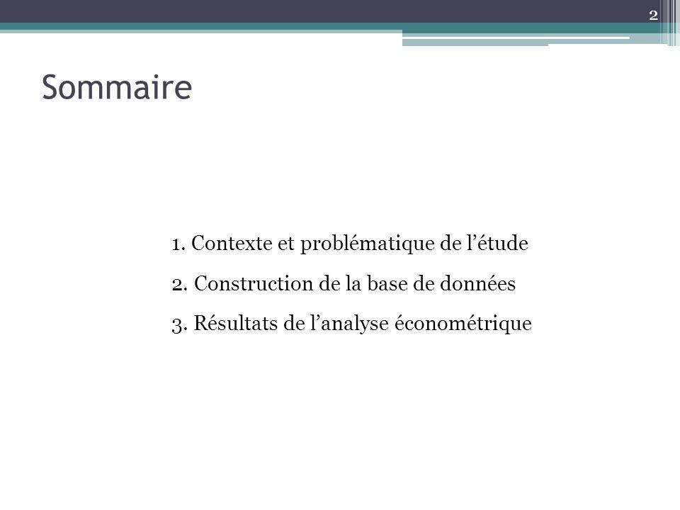 Sommaire 1. Contexte et problématique de létude 2. Construction de la base de données 3. Résultats de lanalyse économétrique 2