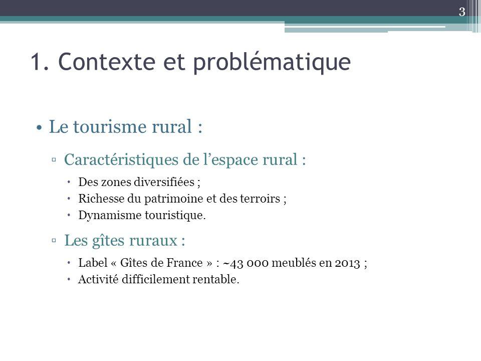 1. Contexte et problématique Le tourisme rural : Caractéristiques de lespace rural : Des zones diversifiées ; Richesse du patrimoine et des terroirs ;