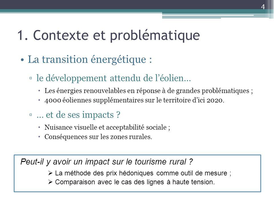 1. Contexte et problématique La transition énergétique : le développement attendu de léolien… Les énergies renouvelables en réponse à de grandes probl