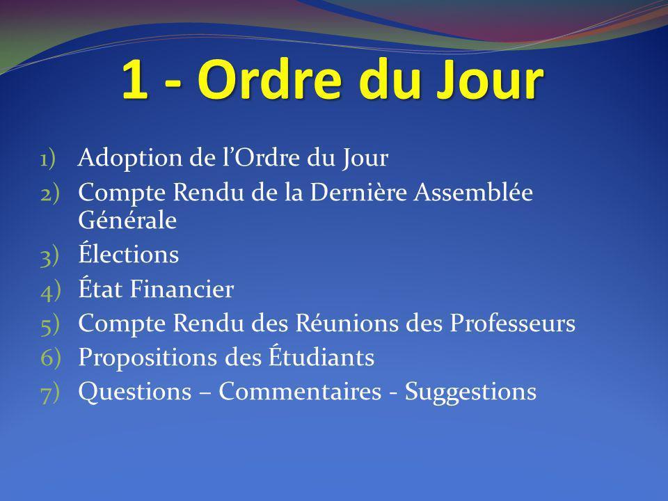 1 - Ordre du Jour 1) Adoption de lOrdre du Jour 2) Compte Rendu de la Dernière Assemblée Générale 3) Élections 4) État Financier 5) Compte Rendu des R