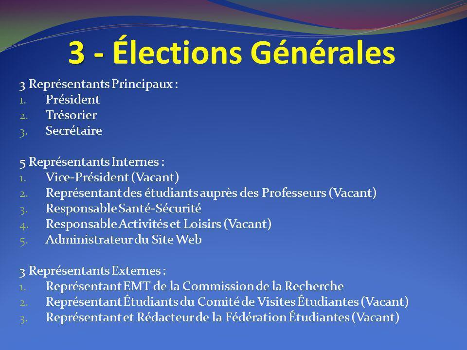3 - 3 - Élections Générales 3 Représentants Principaux : 1. Président 2. Trésorier 3. Secrétaire 5 Représentants Internes : 1. Vice-Président (Vacant)