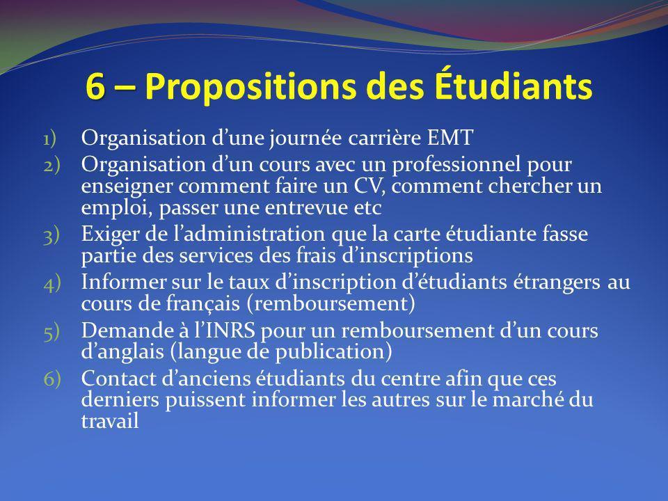 6 – 6 – Propositions des Étudiants 1) Organisation dune journée carrière EMT 2) Organisation dun cours avec un professionnel pour enseigner comment fa