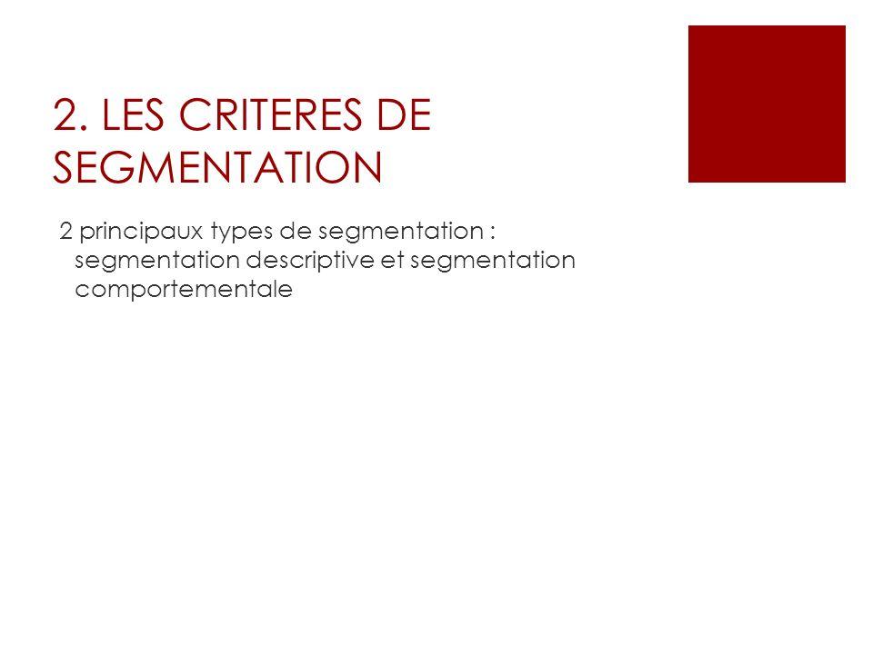 2. LES CRITERES DE SEGMENTATION 2 principaux types de segmentation : segmentation descriptive et segmentation comportementale