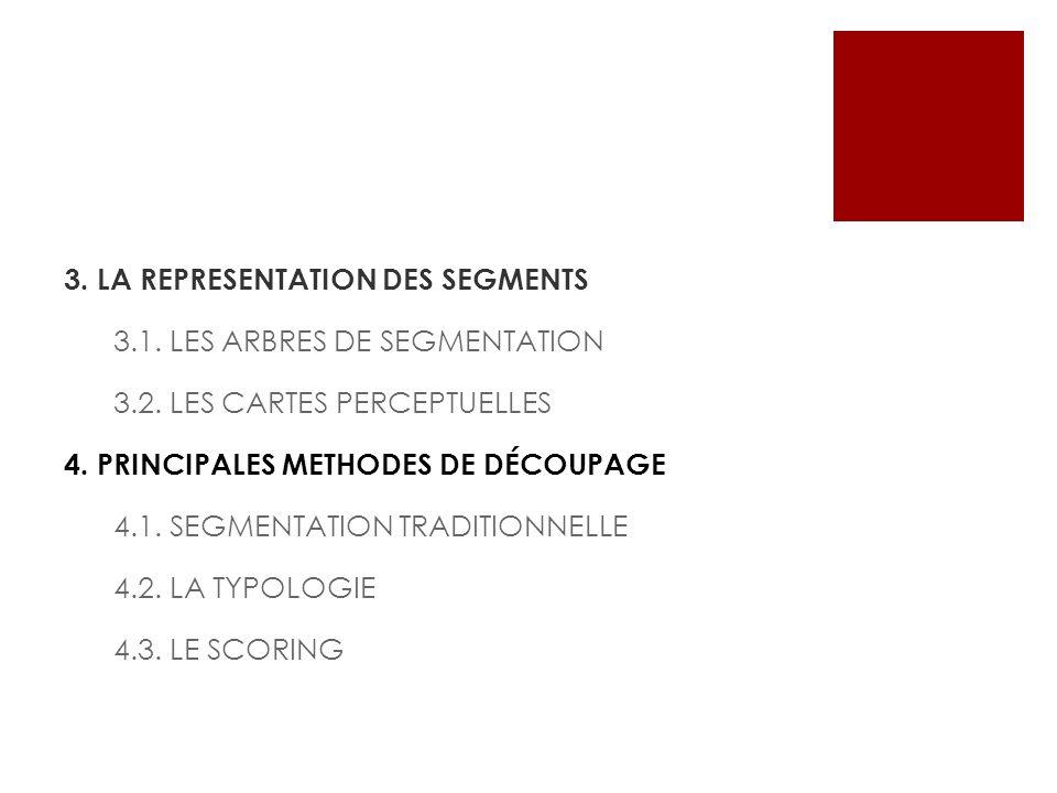 3. LA REPRESENTATION DES SEGMENTS 3.1. LES ARBRES DE SEGMENTATION 3.2. LES CARTES PERCEPTUELLES 4. PRINCIPALES METHODES DE DÉCOUPAGE 4.1. SEGMENTATION