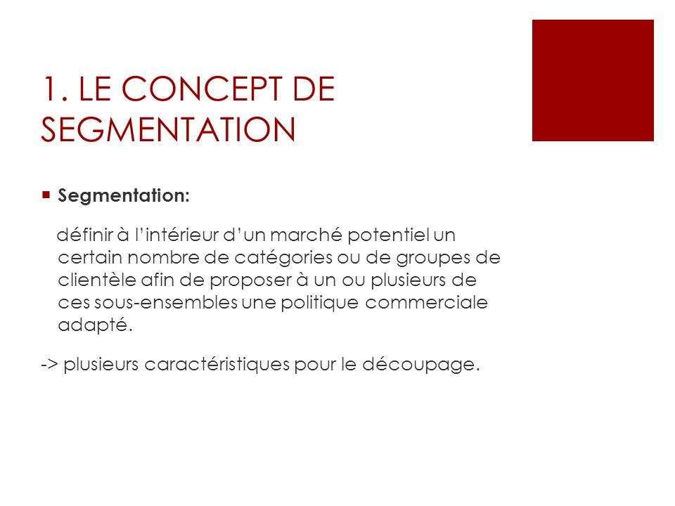 1. LE CONCEPT DE SEGMENTATION Segmentation: définir à lintérieur dun marché potentiel un certain nombre de catégories ou de groupes de clientèle afin