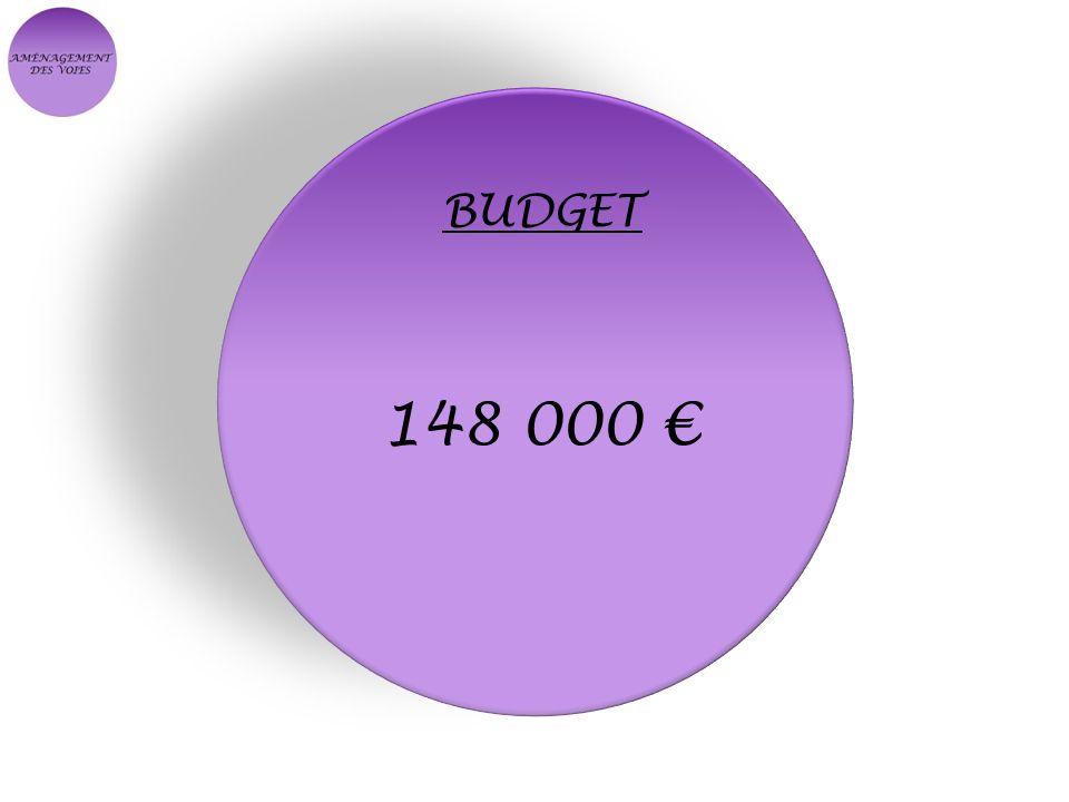 BUDGET 148 000