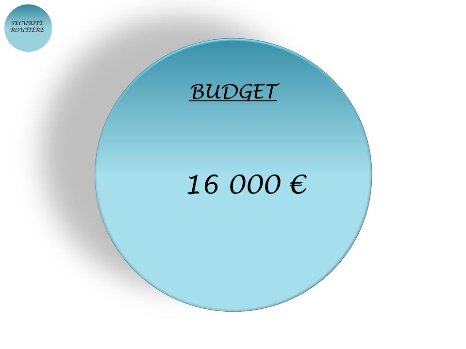 BUDGET 16 000