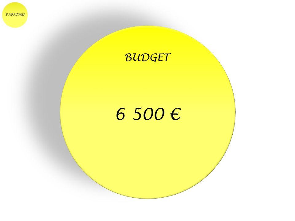 BUDGET 6 500