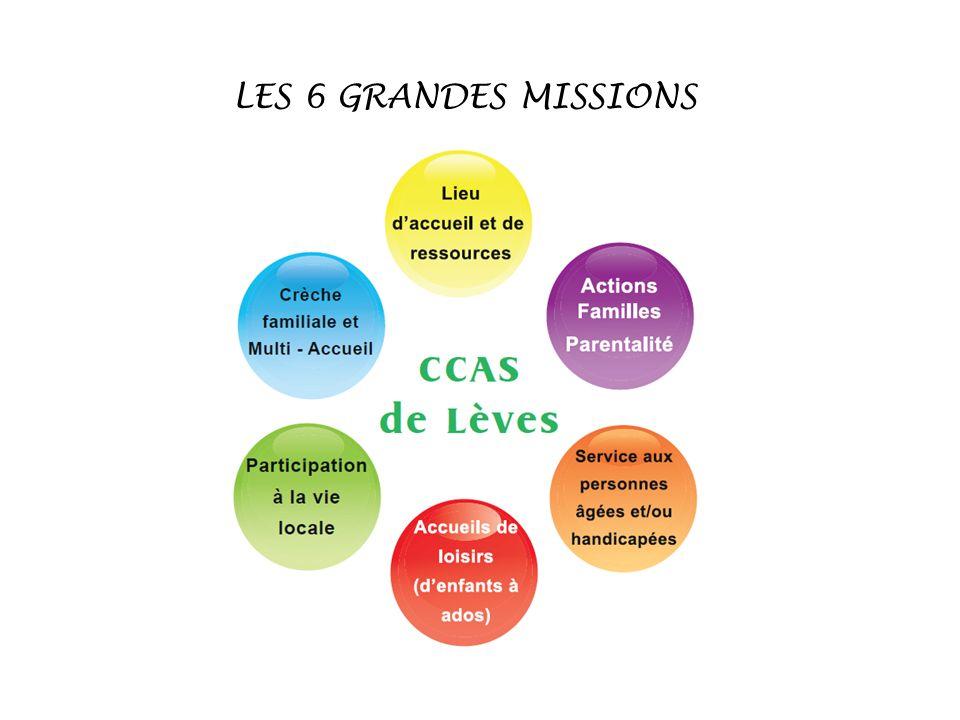 LES 6 GRANDES MISSIONS