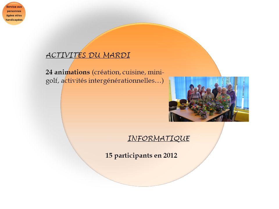 ACTIVITES DU MARDI 24 animations (création, cuisine, mini- golf, activités intergénérationnelles…) INFORMATIQUE 15 participants en 2012