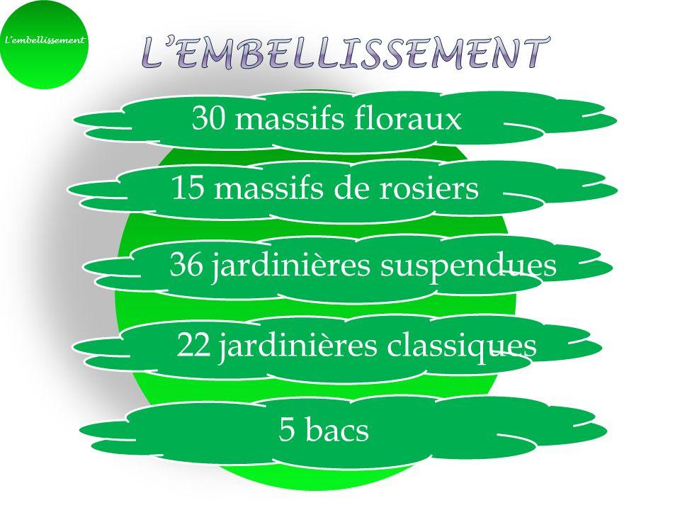 Lembellissement 30 massifs floraux 15 massifs de rosiers 36 jardinières suspendues 22 jardinières classiques 5 bacs