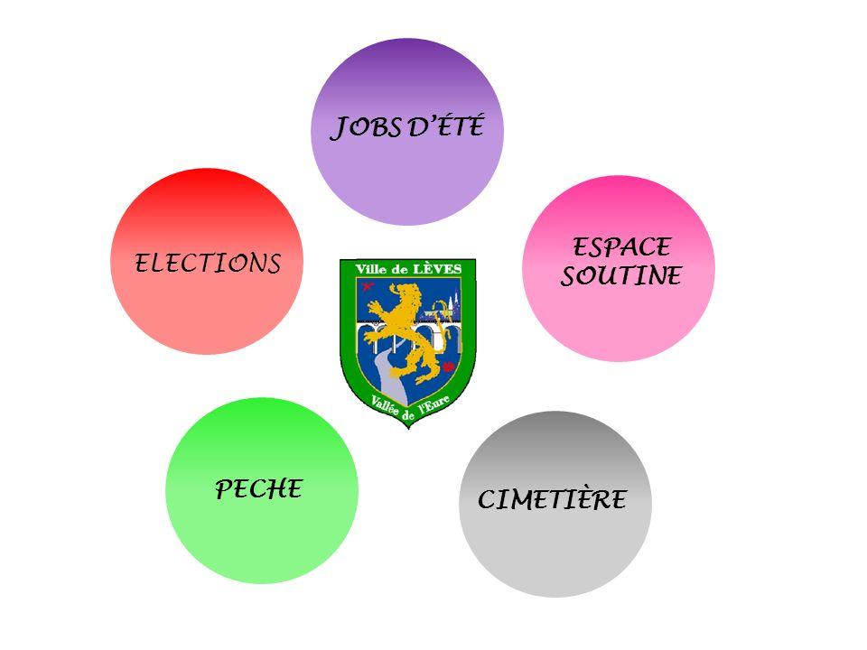 ELECTIONS JOBS DÉTÉ CIMETIÈRE PECHE ESPACE SOUTINE