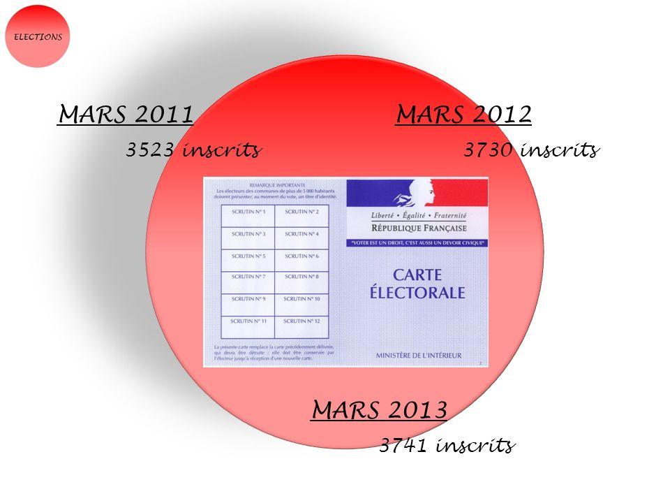 Ouverture de la mairie le samedi matin Du 02/04/2011 au 10/11/ 2012