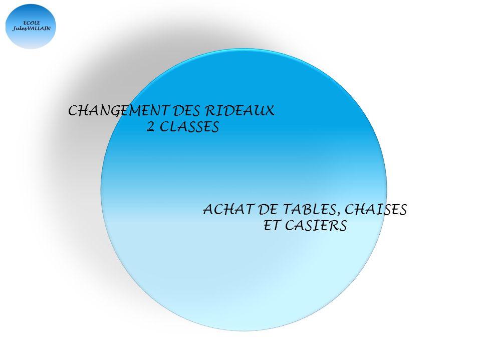 CHANGEMENT DES RIDEAUX 2 CLASSES ACHAT DE TABLES, CHAISES ET CASIERS