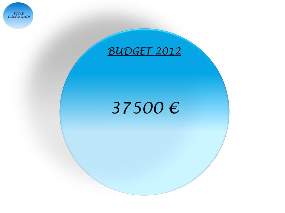 37500 BUDGET 2012