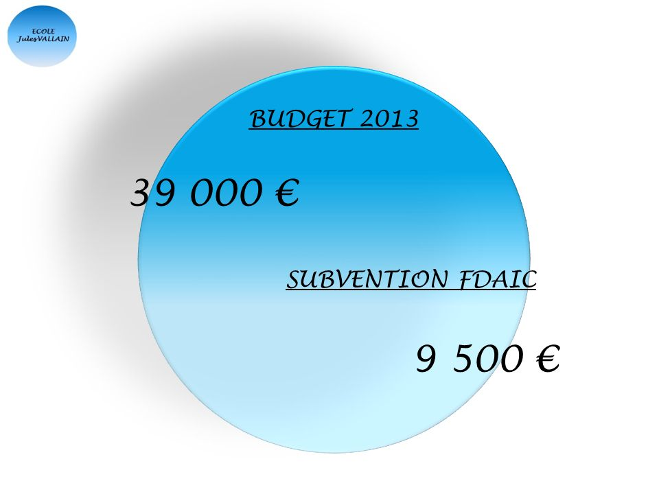39 000 BUDGET 2013 SUBVENTION FDAIC 9 500